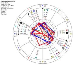 Full Moon chart Sept 2012
