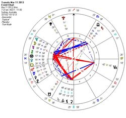 Pisces New Moon 2013