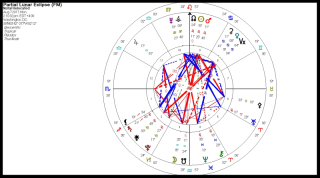 Partial lunar eclipse August 2017